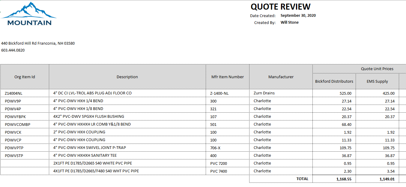 Creating a Quote Review Report